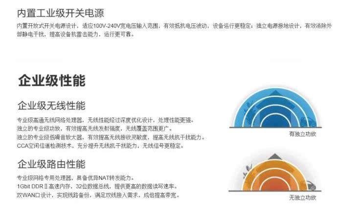 [大城小我推荐]小微企业首先:千兆无线路由器之王TP-LINK TL-WVR450G VPN路由器 硬路由 第6张